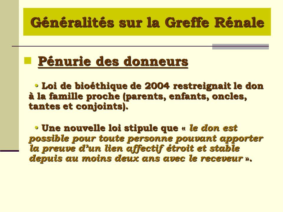 Pénurie des donneurs Pénurie des donneurs Loi de bioéthique de 2004 restreignait le don à la famille proche (parents, enfants, oncles, tantes et conjo