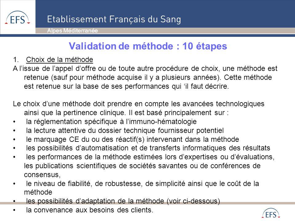 Alpes Méditerranée Validation de méthode : 10 étapes 2.Description du processus dans son entier Du prélèvement jusquau compte rendu.