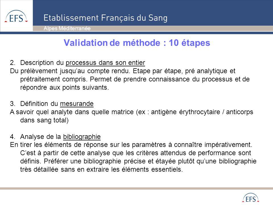 Alpes Méditerranée Validation de méthode : 10 étapes 5.Analyse des points critiques Etude de processus point par point : peut être faite selon les 5 M afin de recouper lensemble des étapes de la méthode et être certain de navoir rien oublié.