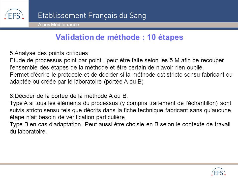 Alpes Méditerranée Validation de méthode : 10 étapes 7.Définir le protocole des vérifications sur site et les critères attendus (grâce au point 4).