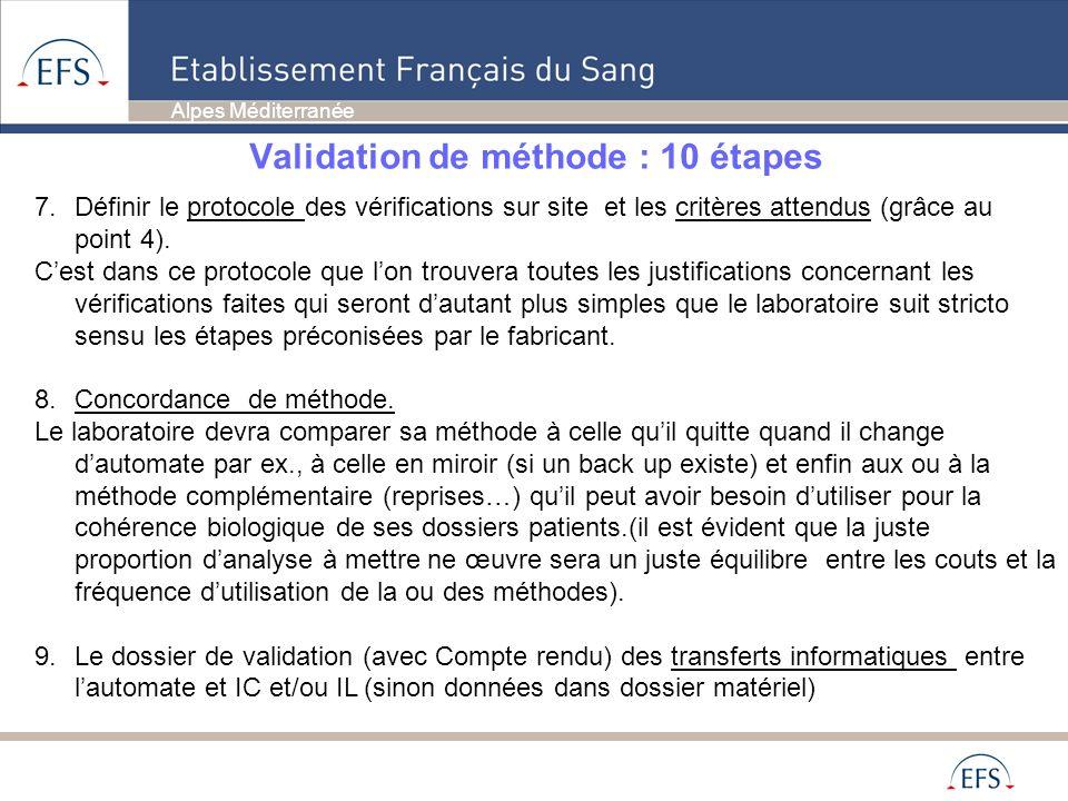 Alpes Méditerranée Validation de méthode : 10 étapes 10.Conclusion Une conclusion sur laptitude de la méthode doit être clairement établie par un biologiste avec date et signature.