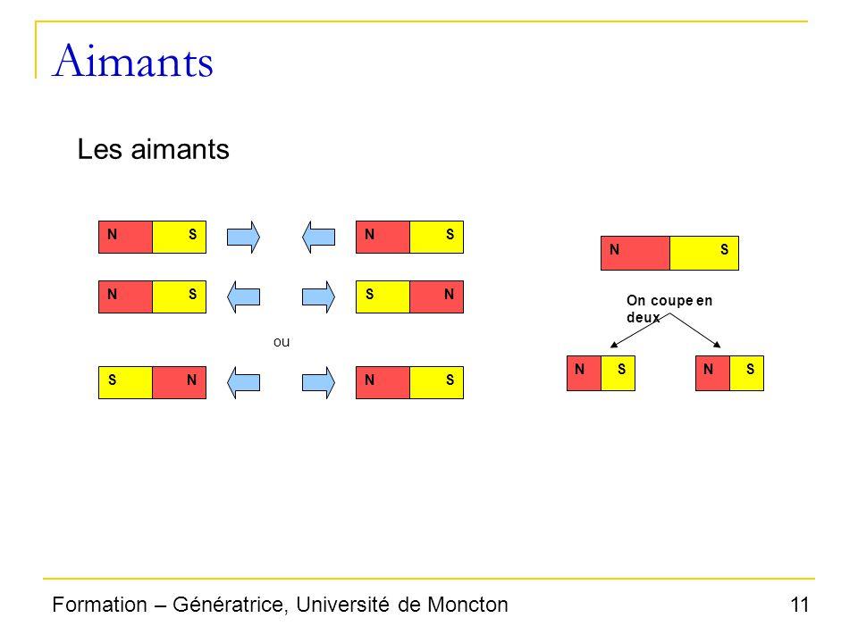 11Formation – Génératrice, Université de Moncton Aimants NSNS Les aimants NSNS NSNS ou NS NS On coupe en deux NS