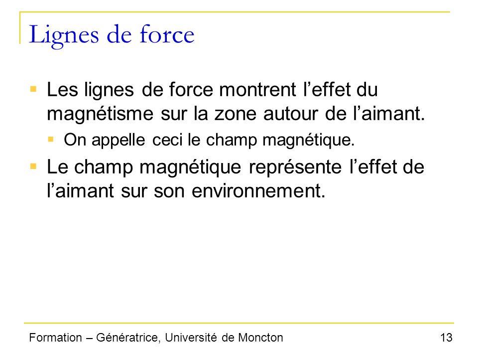 13Formation – Génératrice, Université de Moncton Lignes de force Les lignes de force montrent leffet du magnétisme sur la zone autour de laimant. On a