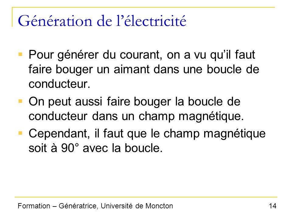 14Formation – Génératrice, Université de Moncton Génération de lélectricité Pour générer du courant, on a vu quil faut faire bouger un aimant dans une