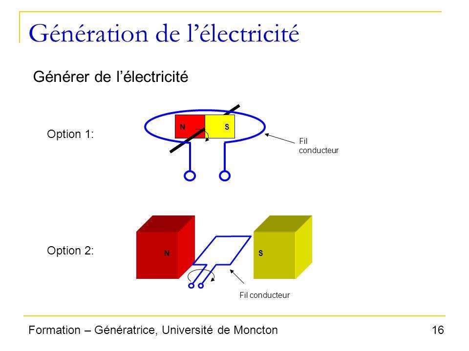 16Formation – Génératrice, Université de Moncton Génération de lélectricité NS Fil conducteur Générer de lélectricité NS Fil conducteur Option 1: Opti