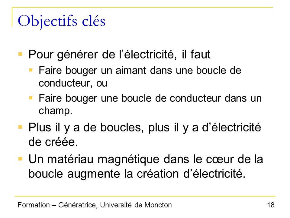 18Formation – Génératrice, Université de Moncton Objectifs clés Pour générer de lélectricité, il faut Faire bouger un aimant dans une boucle de conduc
