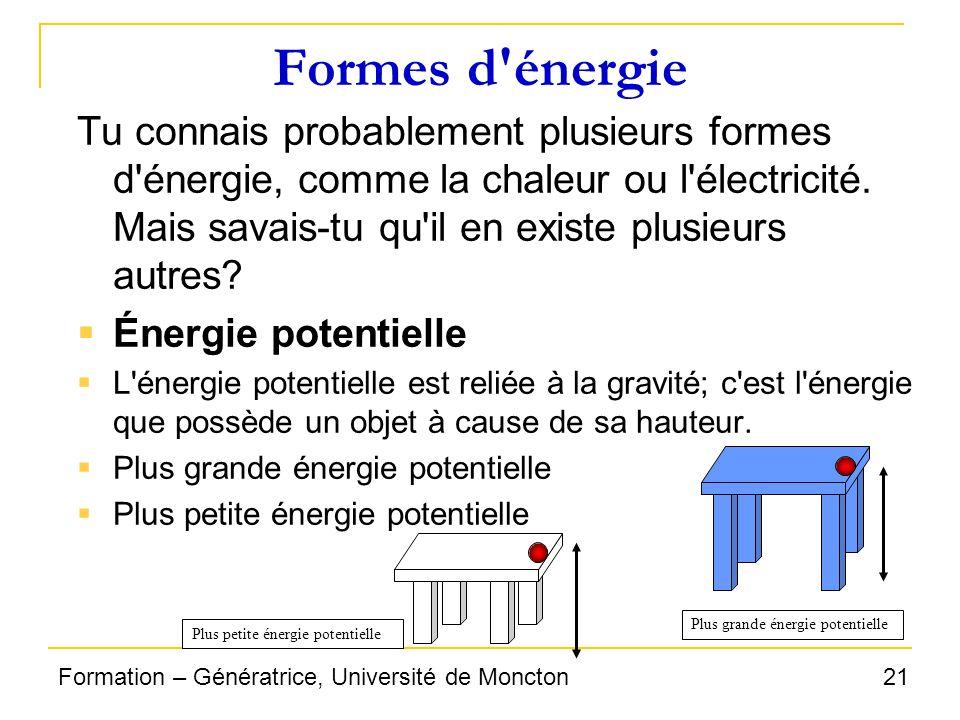 21Formation – Génératrice, Université de Moncton Formes d'énergie Tu connais probablement plusieurs formes d'énergie, comme la chaleur ou l'électricit