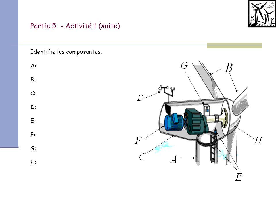 CONNAISSANCES TECHNOLOGIQUES ET SCIENTIFIQUES Léolienne à axe horizontal Une éolienne à axe horizontal est dotée de pales.