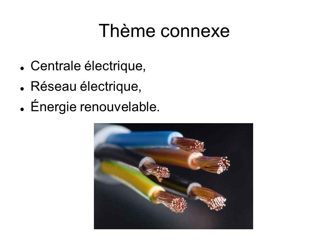 Thème connexe Centrale électrique, Réseau électrique, Énergie renouvelable.