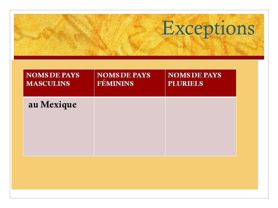 Exceptions NOMS DE PAYS MASCULINS NOMS DE PAYS FÉMININS NOMS DE PAYS PLURIELS au Mexique