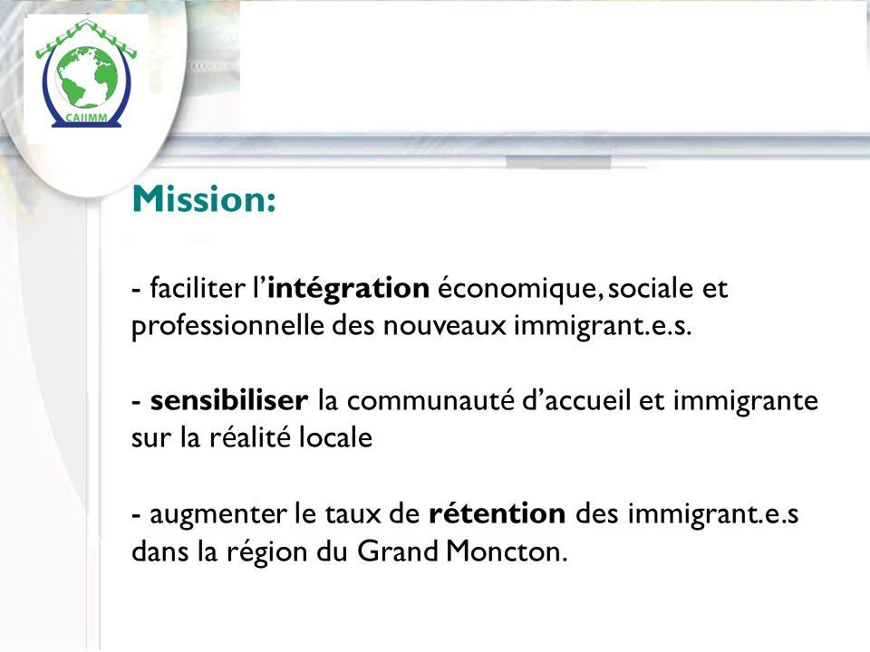 Inserer logo du CAIM ( a faire) Mission: - faciliter lintégration économique, sociale et professionnelle des nouveaux immigrant.e.s.
