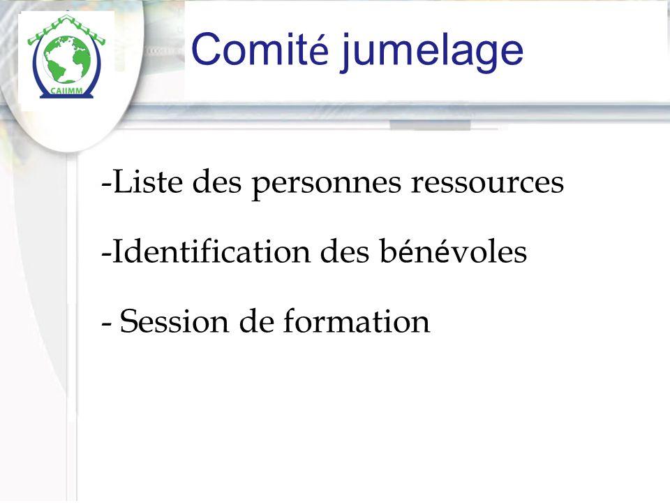 Comite jumelage Comit é jumelage -Liste des personnes ressources -Identification des b é n é voles - Session de formation