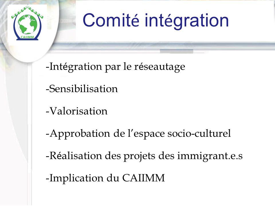 Comit é int é gration -Int é gration par le r é seautage -Sensibilisation -Valorisation -Approbation de lespace socio-culturel -R é alisation des projets des immigrant.e.s -Implication du CAIIMM