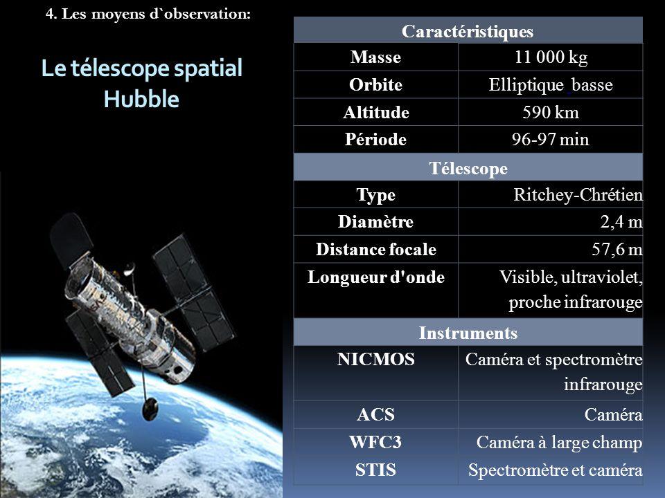 Le télescope spatial Hubble Caractéristiques Masse11 000 kg OrbiteElliptique basse Altitude590 km Période96-97 min Télescope TypeRitchey-Chrétien Diamètre2,4 m Distance focale57,6 m Longueur d onde Visible, ultraviolet, proche infrarouge Instruments NICMOS Caméra et spectromètre infrarouge ACSCaméra WFC3Caméra à large champ STISSpectromètre et caméra 4.