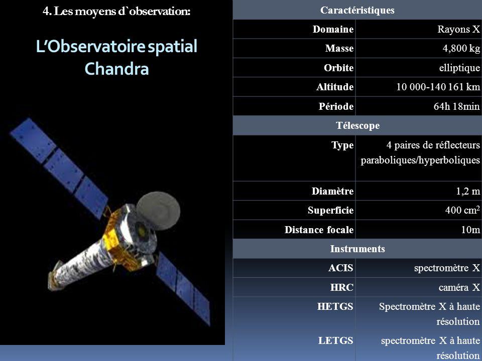 4. Les moyens d`observation: LObservatoire spatial Chandra Caractéristiques DomaineRayons X Masse4,800 kg Orbiteelliptique Altitude10 000-140 161 km P