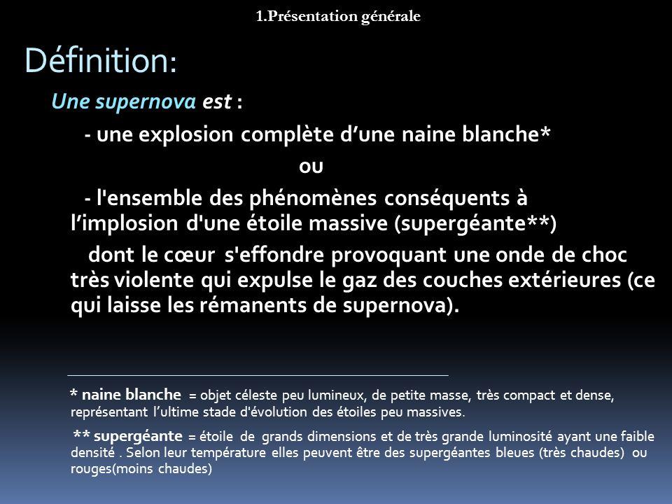 Définition: Une supernova est : - une explosion complète dune naine blanche* ou - l ensemble des phénomènes conséquents à limplosion d une étoile massive (supergéante**) dont le cœur s effondre provoquant une onde de choc très violente qui expulse le gaz des couches extérieures (ce qui laisse les rémanents de supernova).