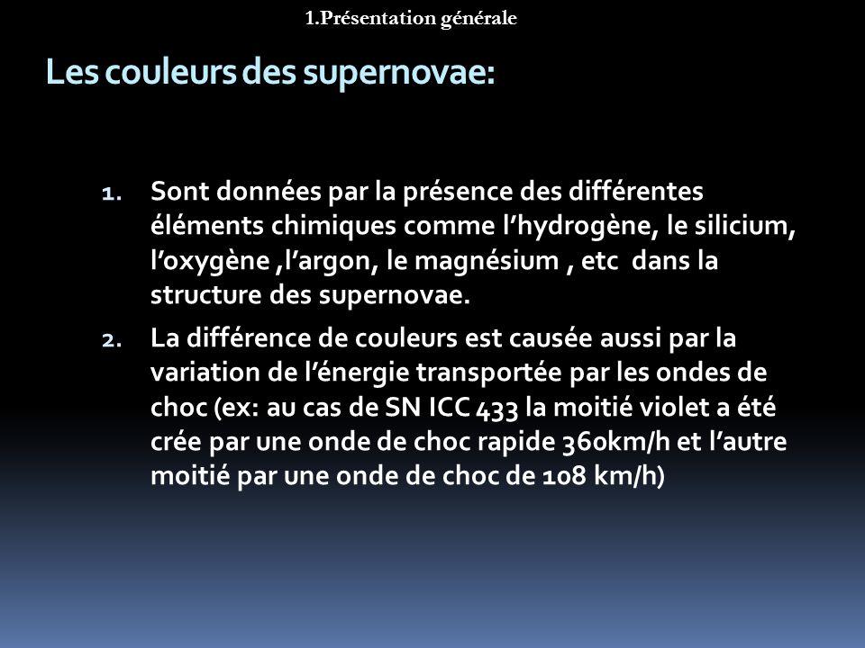 Les vestiges de la supernova SN ICC 443 observés en rayonnement infrarouge La couleur violet est donnée par les atomes de fer, néon, silicium et oxygène La couleur bleu est donnée par les atomes dhydrogène