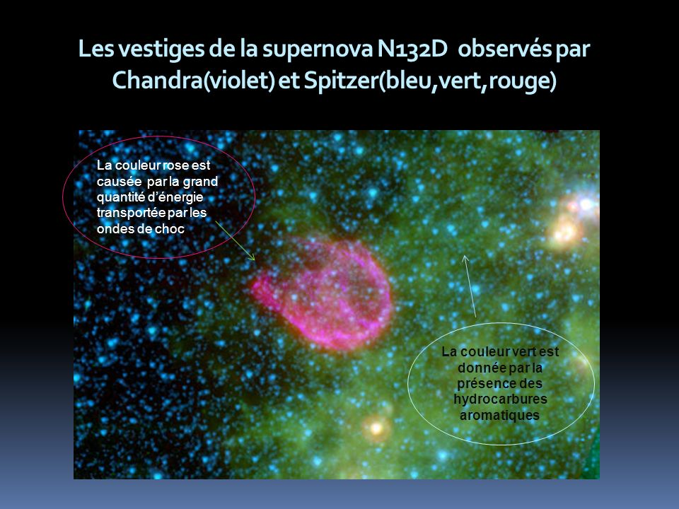 Les vestiges de la supernova N132D observés par Chandra(violet) et Spitzer(bleu,vert,rouge) La couleur rose est causée par la grand quantité dénergie transportée par les ondes de choc La couleur vert est donnée par la présence des hydrocarbures aromatiques
