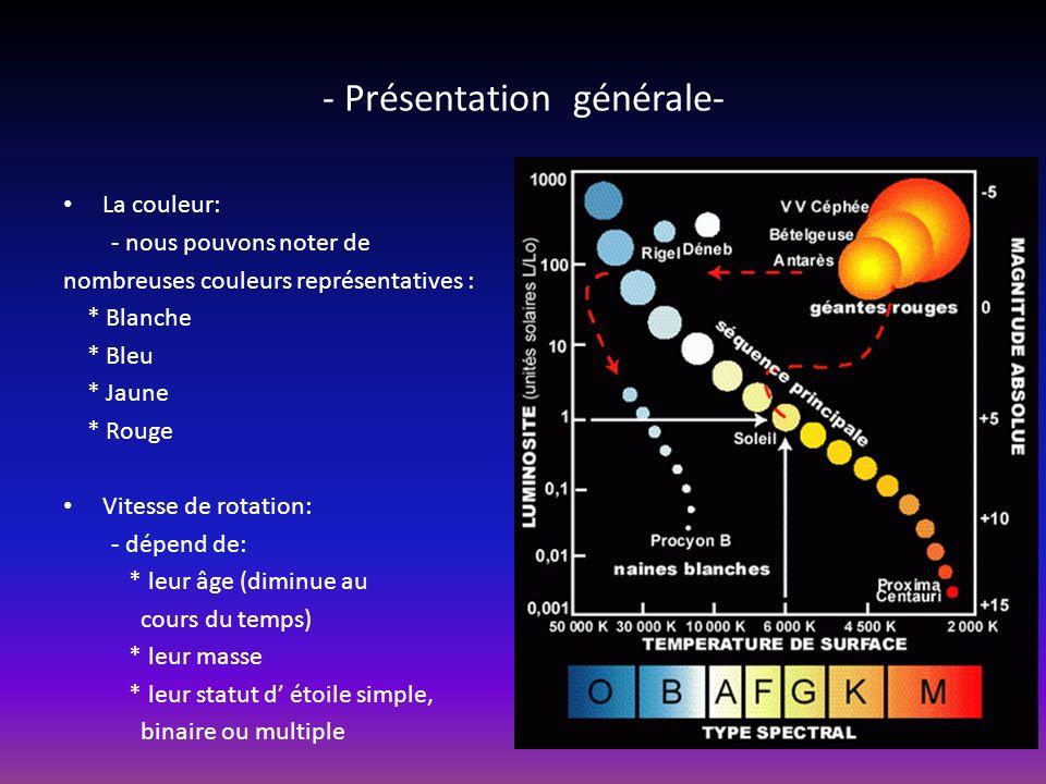 - Présentation générale- Diamètre: - le diamètre dune étoile nest pas constant dans le temps : il varie en fonction de son stade dévolution Composition chimique: - La composition chimique de la matière dune étoile ou dun gaz dans lUnivers est généralement décrit par trois quantités en nombre de masse : * lhydrogène * lhélium * métallicité.