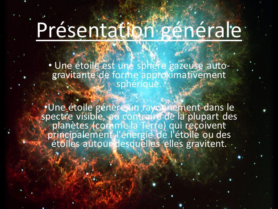 Le plan: Présentation générale de létoile La naissance dune étoile Les phénomènes qui influencent la mort dune étoile Les conséquences de la mort dune étoile Quels sont les nouveaux moyens dobservation astronomique pour les étoiles.