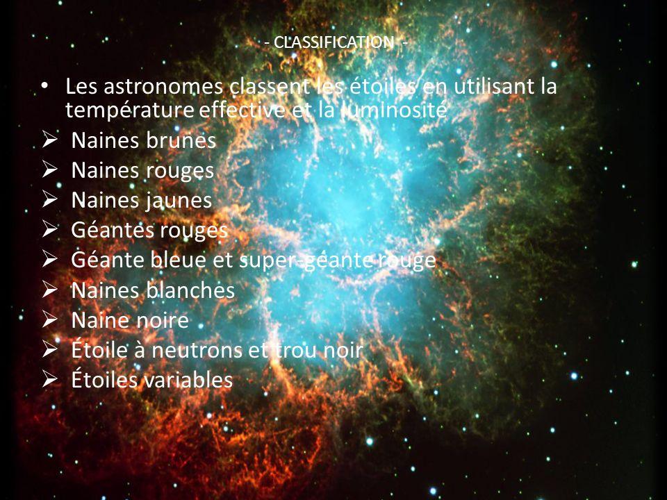 Présentation générale Une étoile est une sphère gazeuse auto- gravitante de forme approximativement sphérique.