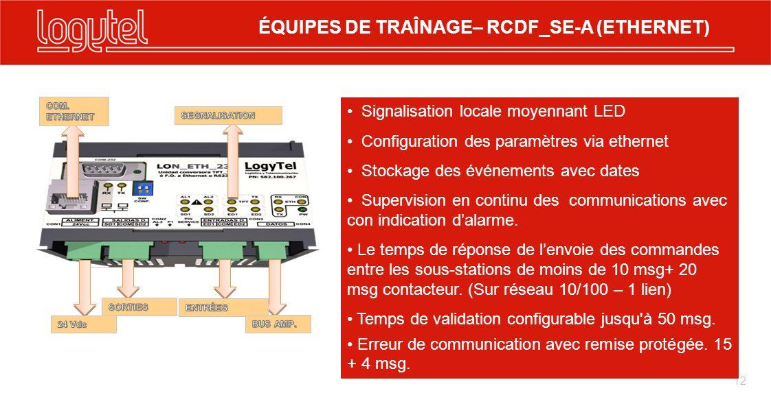 12 Signalisation locale moyennant LED Configuration des paramètres via ethernet Stockage des événements avec dates Supervision en continu des communications avec con indication dalarme.