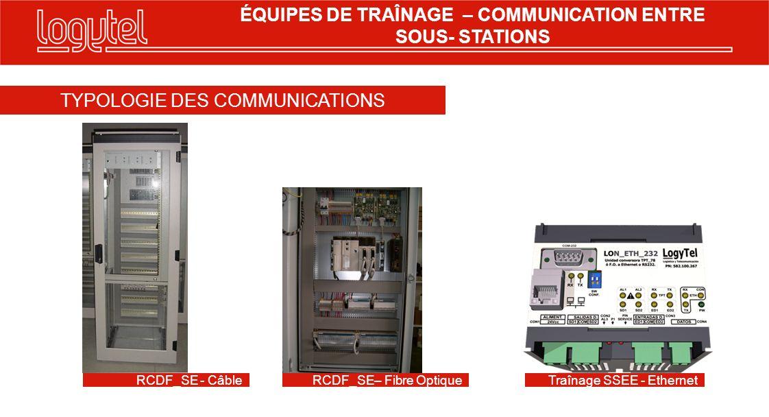 RCDF_SE - CâbleRCDF_SE– Fibre OptiqueTraînage SSEE - Ethernet TYPOLOGIE DES COMMUNICATIONS ÉQUIPES DE TRAÎNAGE – COMMUNICATION ENTRE SOUS- STATIONS