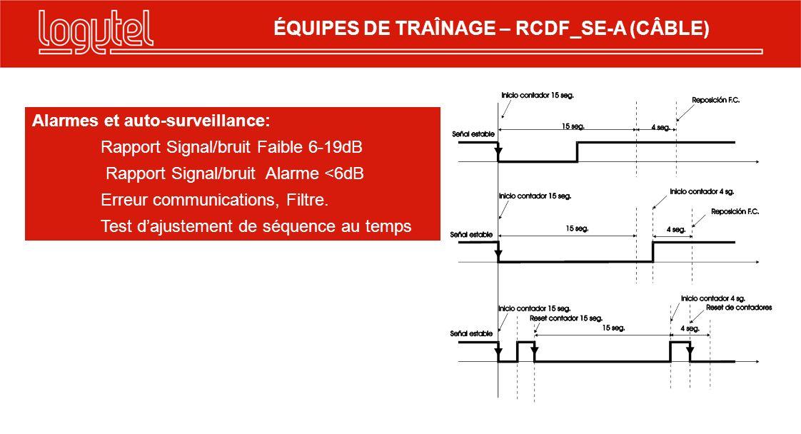 Alarmes et auto-surveillance: Rapport Signal/bruit Faible 6-19dB Rapport Signal/bruit Alarme <6dB Erreur communications, Filtre.