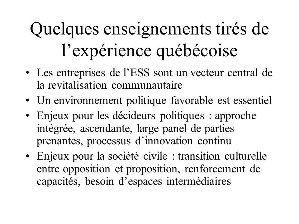 Quelques enseignements tirés de lexpérience québécoise Les entreprises de lESS sont un vecteur central de la revitalisation communautaire Un environne