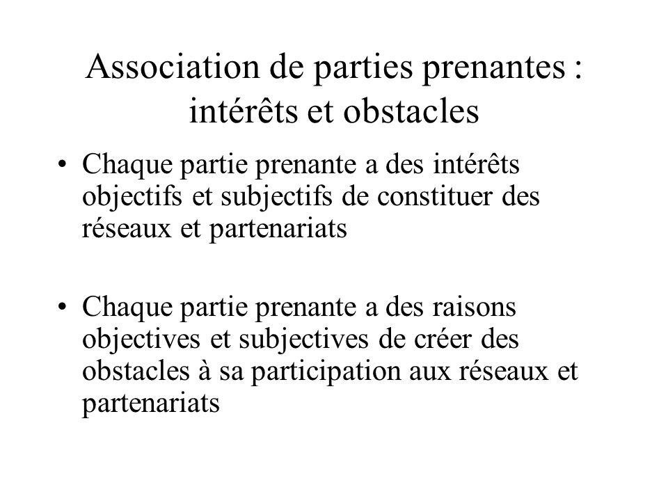 Association de parties prenantes : intérêts et obstacles Chaque partie prenante a des intérêts objectifs et subjectifs de constituer des réseaux et pa