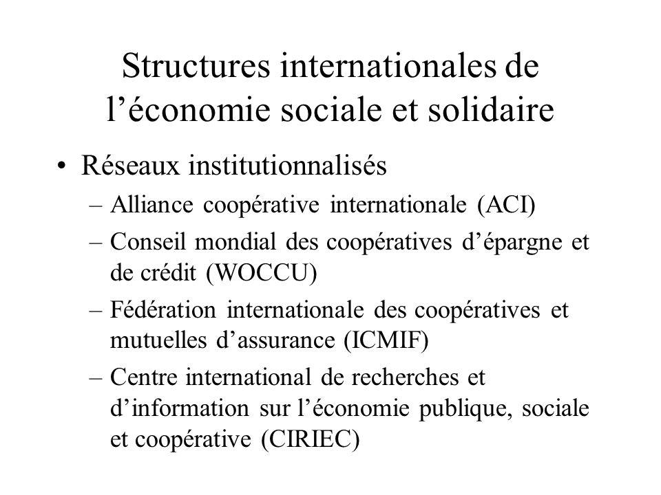 Structures internationales de léconomie sociale et solidaire Réseaux institutionnalisés –Alliance coopérative internationale (ACI) –Conseil mondial de
