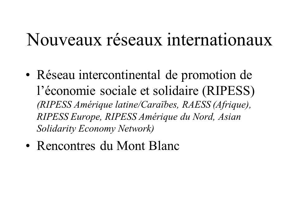 Nouveaux réseaux internationaux Réseau intercontinental de promotion de léconomie sociale et solidaire (RIPESS) (RIPESS Amérique latine/Caraïbes, RAES