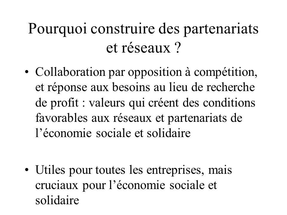 Pourquoi construire des partenariats et réseaux ? Collaboration par opposition à compétition, et réponse aux besoins au lieu de recherche de profit :