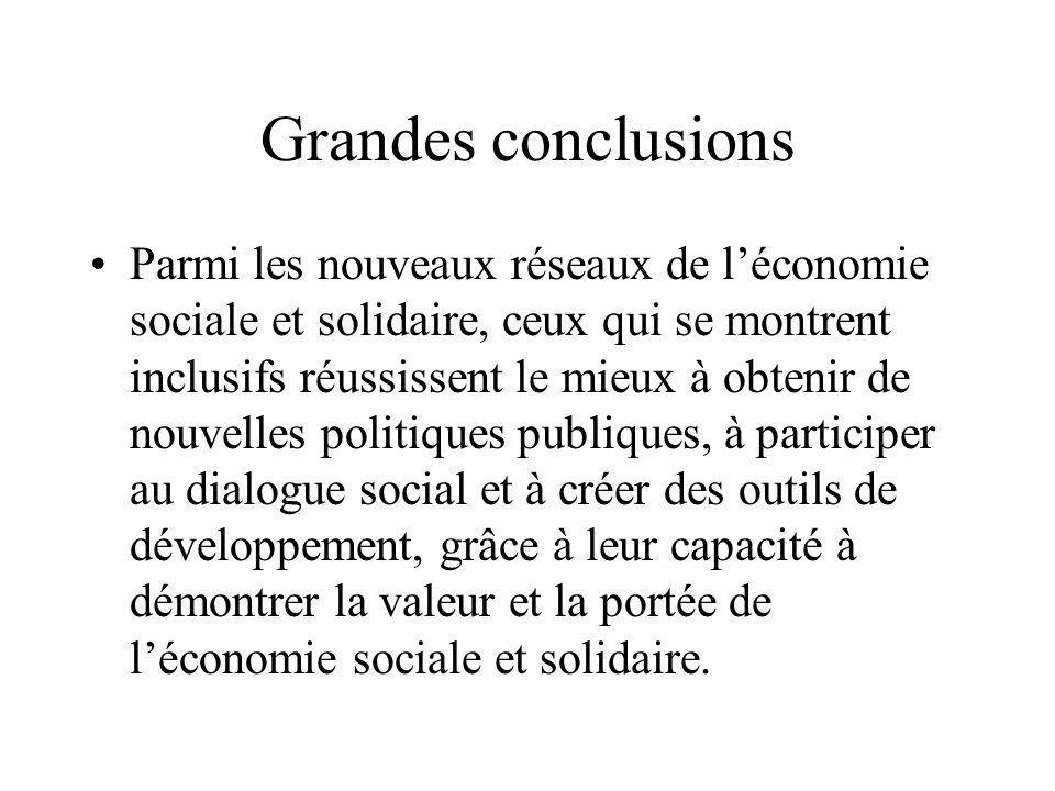 Grandes conclusions Parmi les nouveaux réseaux de léconomie sociale et solidaire, ceux qui se montrent inclusifs réussissent le mieux à obtenir de nou