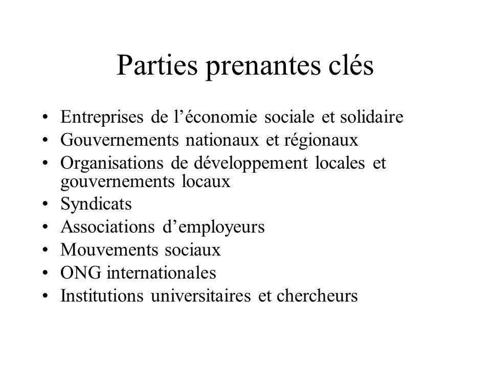 Parties prenantes clés Entreprises de léconomie sociale et solidaire Gouvernements nationaux et régionaux Organisations de développement locales et go