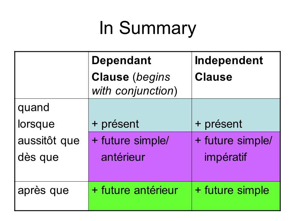 In Summary Dependant Clause (begins with conjunction) Independent Clause quand lorsque+ présent aussitôt que dès que + future simple/ antérieur + future simple/ impératif après que+ future antérieur+ future simple