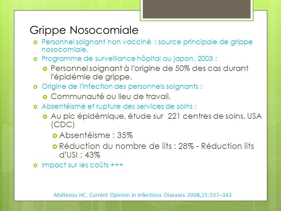 16 Grippe Nosocomiale Personnel soignant non vacciné : source principale de grippe nosocomiale. Programme de surveillance hôpital au japon, 2003 : Per