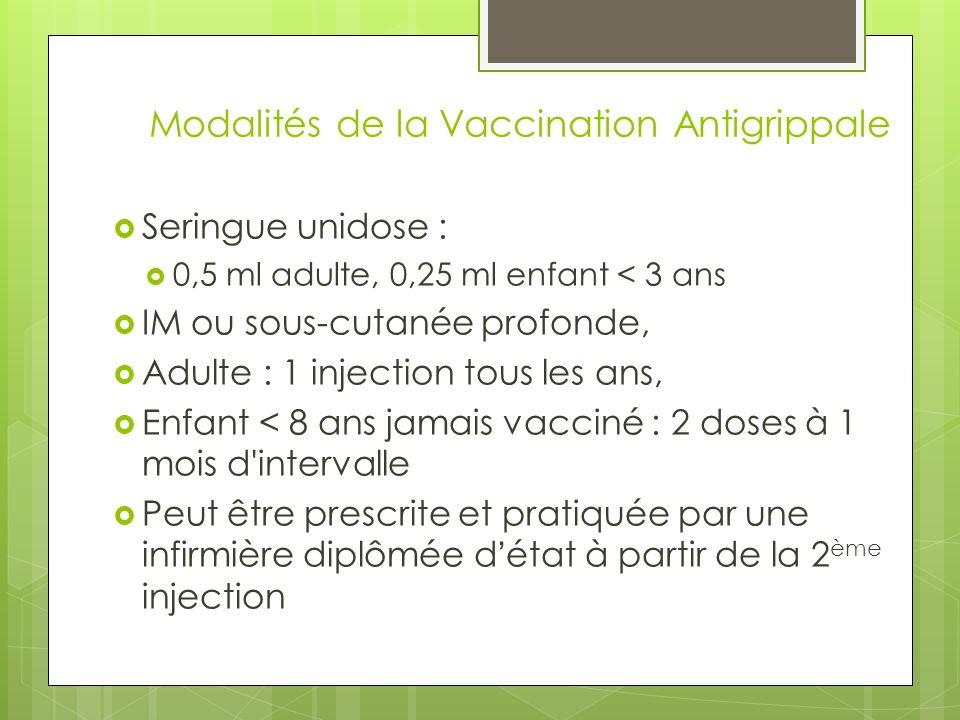 Modalités de la Vaccination Antigrippale Seringue unidose : 0,5 ml adulte, 0,25 ml enfant < 3 ans IM ou sous-cutanée profonde, Adulte : 1 injection to