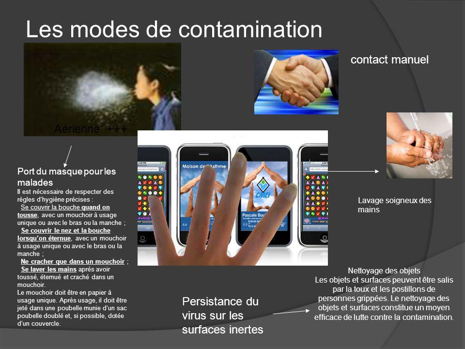 Les modes de contamination Aérienne +++ contact manuel Persistance du virus sur les surfaces inertes Nettoyage des objets Les objets et surfaces peuve