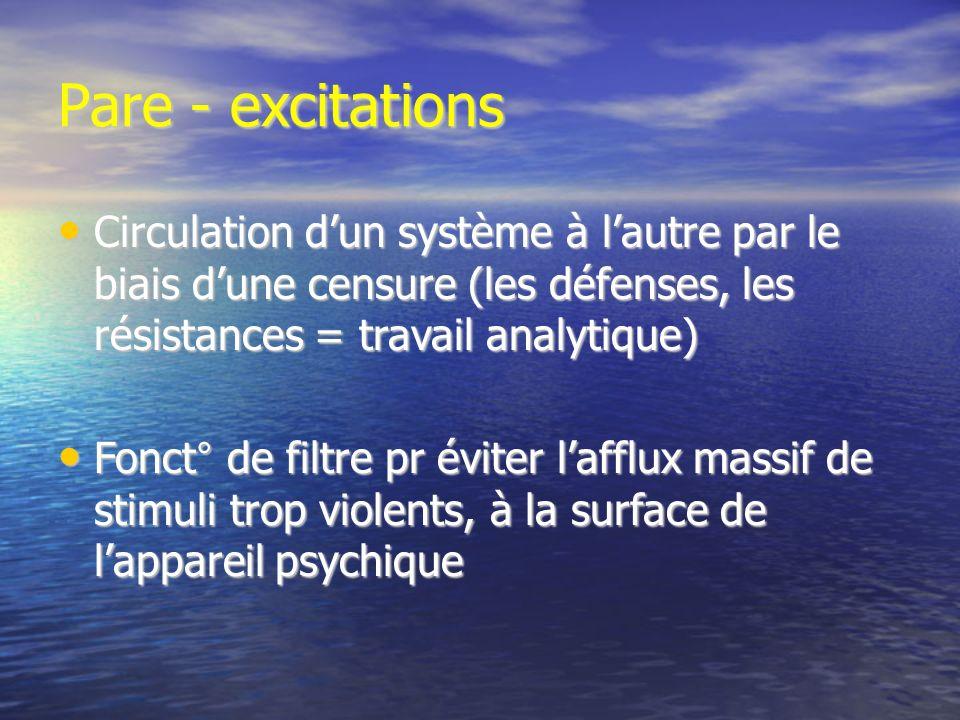 Pare - excitations Circulation dun système à lautre par le biais dune censure (les défenses, les résistances = travail analytique) Circulation dun sys