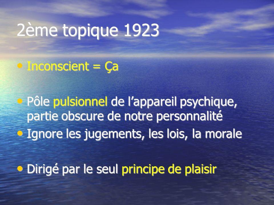 2ème topique 1923 Inconscient = Ça Inconscient = Ça Pôle pulsionnel de lappareil psychique, partie obscure de notre personnalité Pôle pulsionnel de la