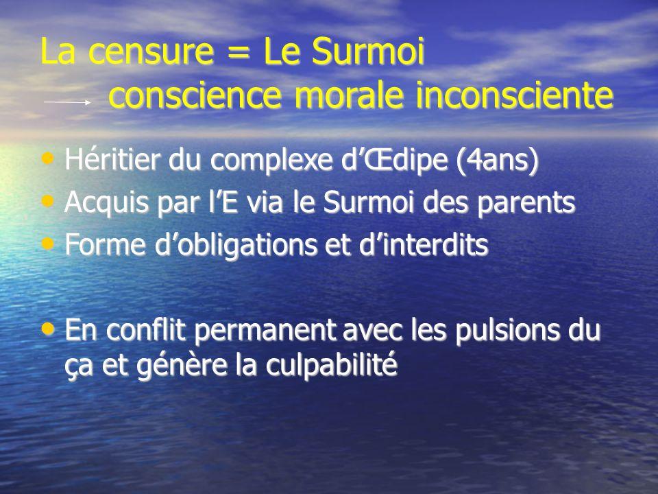 La censure = Le Surmoi conscience morale inconsciente Héritier du complexe dŒdipe (4ans) Héritier du complexe dŒdipe (4ans) Acquis par lE via le Surmo
