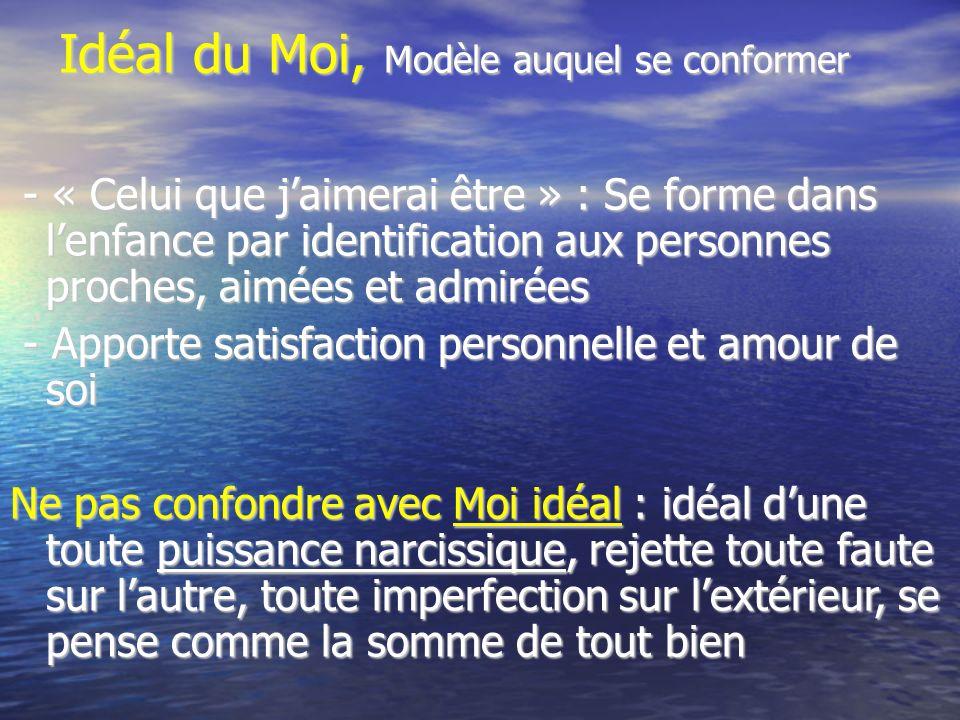 Idéal du Moi, Modèle auquel se conformer - « Celui que jaimerai être » : Se forme dans lenfance par identification aux personnes proches, aimées et ad