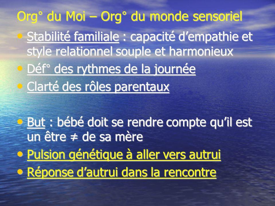 Org° du Moi – Org° du monde sensoriel Stabilité familiale : capacité dempathie et style relationnel souple et harmonieux Stabilité familiale : capacit