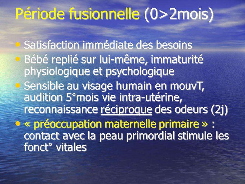 Période fusionnelle (0>2mois) Satisfaction immédiate des besoins Satisfaction immédiate des besoins Bébé replié sur lui-même, immaturité physiologique