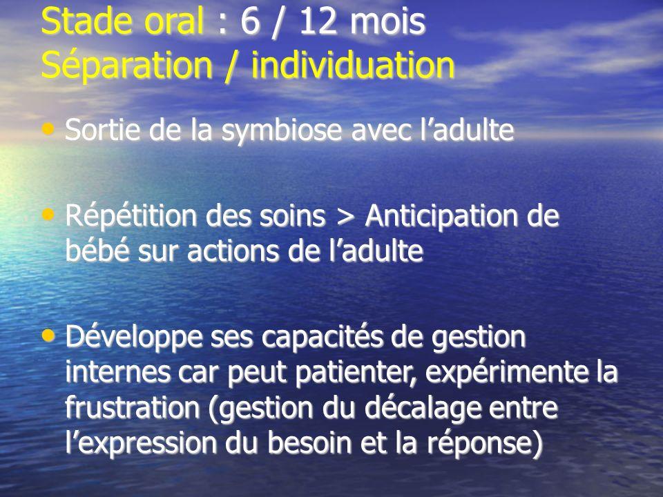 Stade oral : 6 / 12 mois Séparation / individuation Sortie de la symbiose avec ladulte Sortie de la symbiose avec ladulte Répétition des soins > Antic