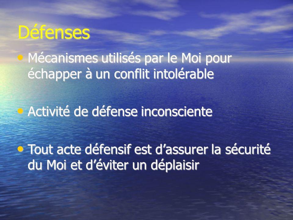 Défenses Mécanismes utilisés par le Moi pour échapper à un conflit intolérable Mécanismes utilisés par le Moi pour échapper à un conflit intolérable A
