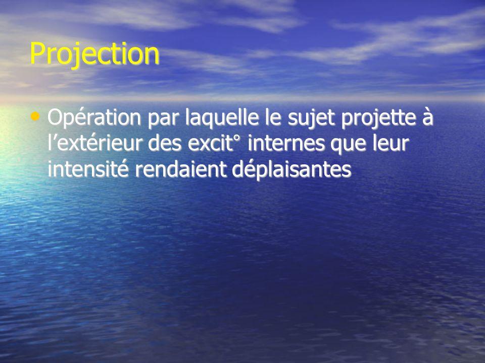 Projection Opération par laquelle le sujet projette à lextérieur des excit° internes que leur intensité rendaient déplaisantes Opération par laquelle