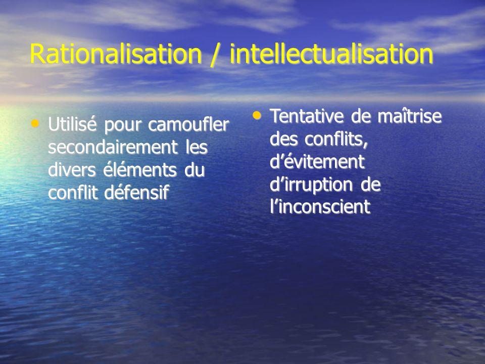 Rationalisation / intellectualisation Utilisé pour camoufler secondairement les divers éléments du conflit défensif Utilisé pour camoufler secondairem