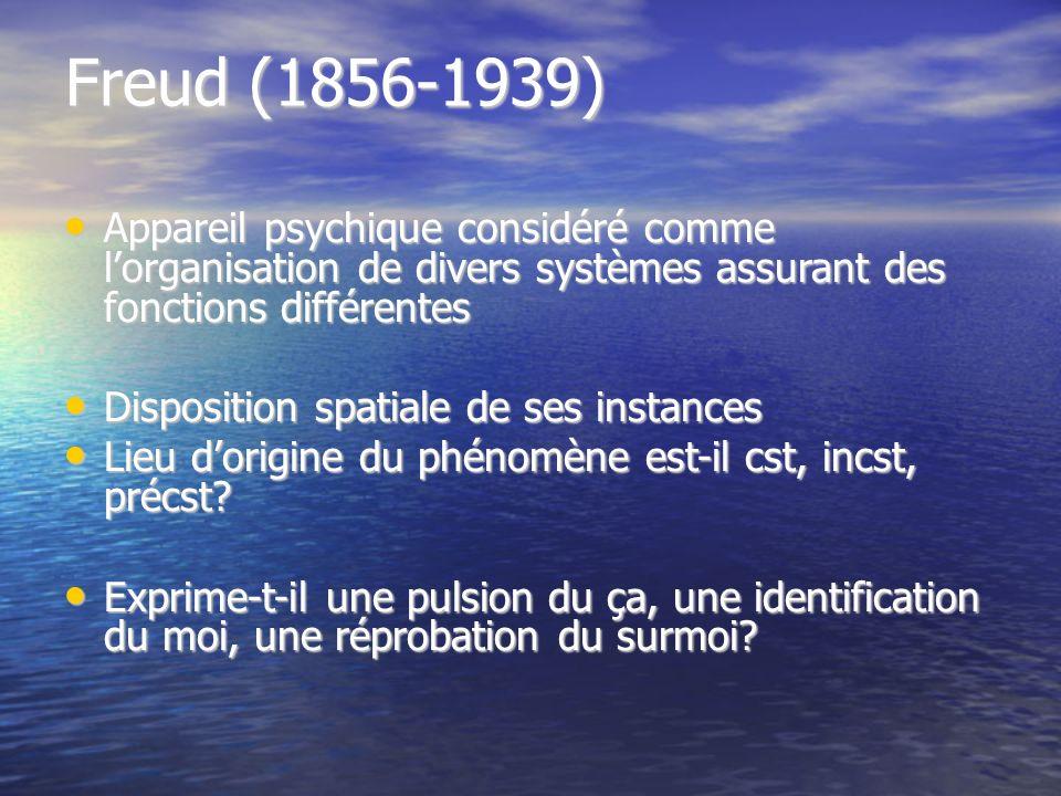 Freud (1856-1939) Appareil psychique considéré comme lorganisation de divers systèmes assurant des fonctions différentes Appareil psychique considéré